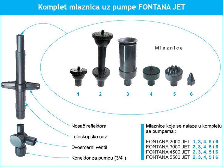 komplet-mlaznica-za-fontanu-jet-set