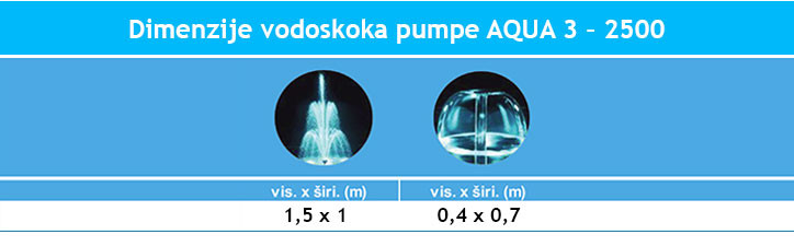 dimenzije-vodoskoka-aqua3-2500