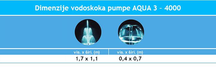 dimenzije-vodoskoka-aqua3-4000
