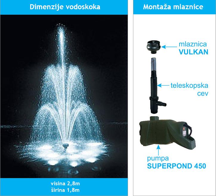 dimenzije-vodoskoka-montaza-mlaznice