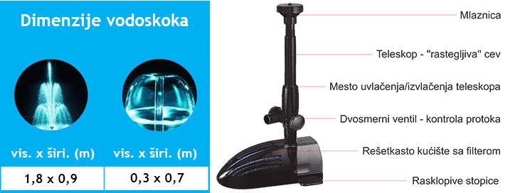 dimenzije-vodoskoka-ultratech-4000